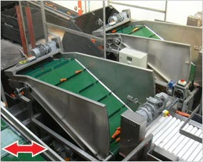 Store feeder system